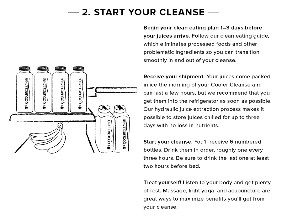Step 2 - Start Your Cleanse